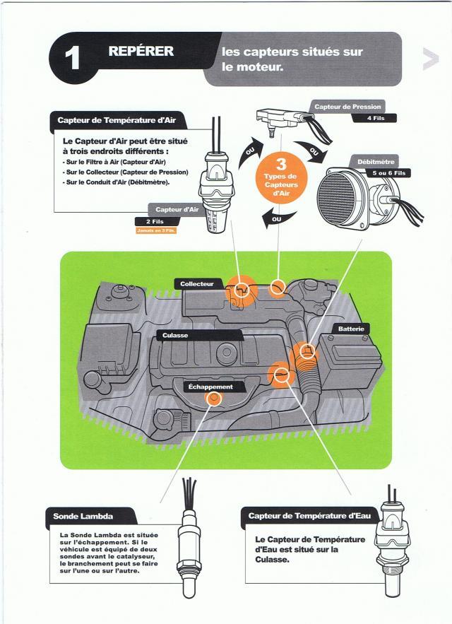 probleme depuis montage boitier les kits ou boitiers flex e85. Black Bedroom Furniture Sets. Home Design Ideas