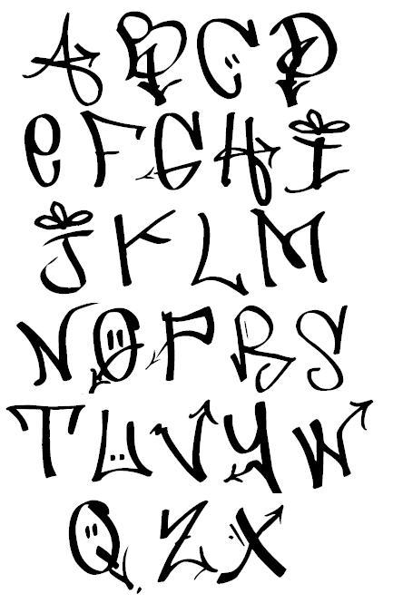 Tipos de letras de graffiti